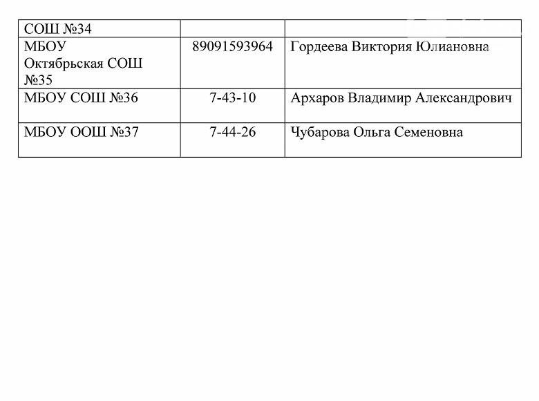 Единый день директора. Номера телефонов директоров всех школ Александровского района. , фото-2
