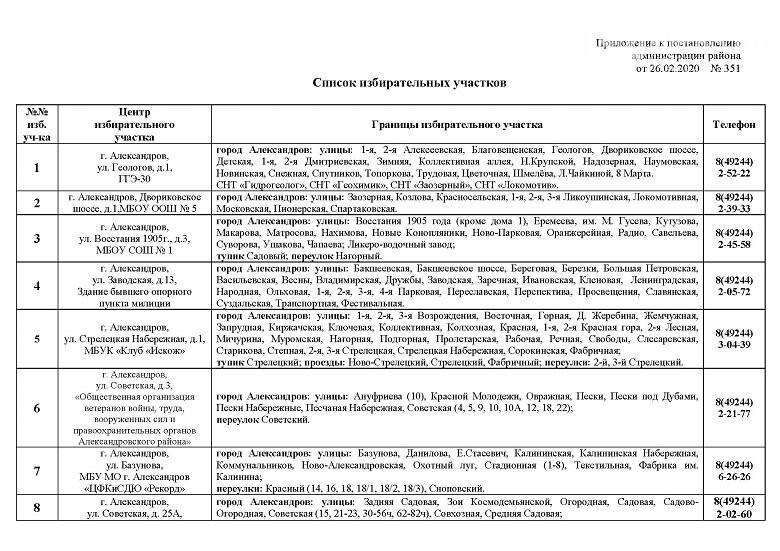 Адреса и границы избирательных участков в Александровском районе, фото-2