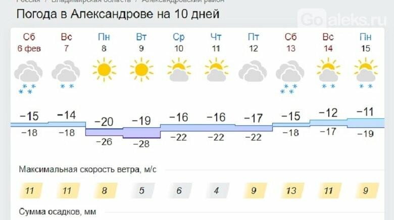 МЧС 33 региона сообщает об аномальных морозах на следующей неделе, фото-1